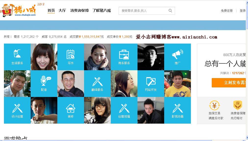 猪八戒网:中国最大的威客赚钱网站